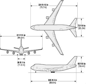 Boeing 747 diagram